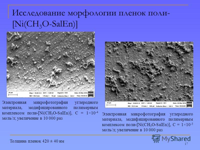 17 Исследование морфологии пленок поли- [Ni(CH 3 O-SalEn)] Электронная микрофотография углеродного материала, модифицированного полимерным комплексом поли-[Ni(CH 3 O-SalEn)], C = 1×10 -3 моль/л; увеличение в 10 000 раз Электронная микрофотография угл