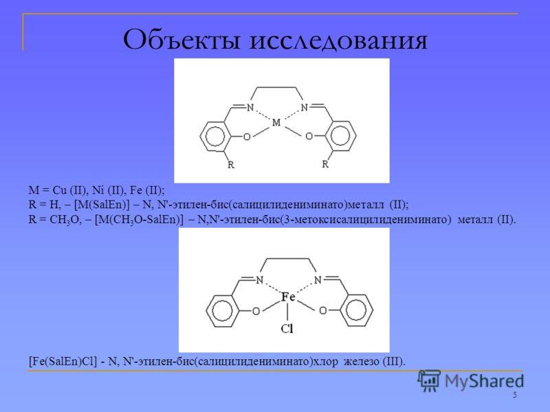 5 Объекты исследования М = Cu (II), Ni (II), Fe (II); R = H, – [M(SalEn)] – N, N'-этилен-бис(салицилидениминато)металл (II); R = CH 3 O, – [M(CH 3 O-SalEn)] – N,N'-этилен-бис(3-метоксисалицилидениминато) металл (II). [Fe(SalEn)Cl] - N, N'-этилен-бис(