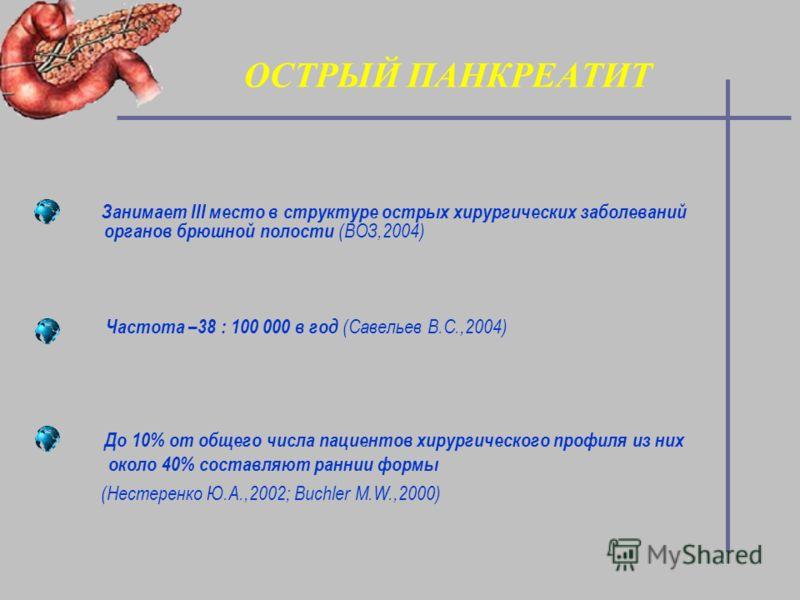 ОСТРЫЙ ПАНКРЕАТИТ Занимает III место в структуре острых хирургических заболеваний органов брюшной полости (ВОЗ,2004) Занимает III место в структуре острых хирургических заболеваний органов брюшной полости (ВОЗ,2004) Частота –38 : 100 000 в год (Савел