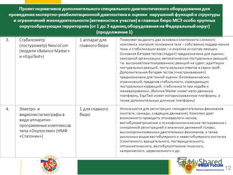 Проект нормативов дополнительного специального диагностического оборудования для проведения экспертно-реабилитационной диагностики и оценки нарушений функций и структуры и ограничений жизнедеятельности (активности и участия) в главных бюро МСЭ особо