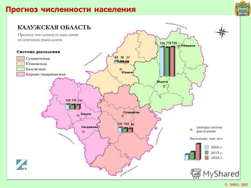 Прогноз численности населения © ЭНКО, 2007