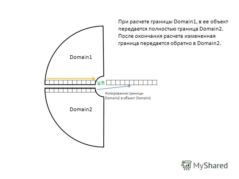 Domain1 Domain2 При расчете границы Domain1, в ее объект передается полностью граница Domain2. После окончания расчета измененная граница передается обратно в Domain2. Копирование границы Domain2 в объект Domain1