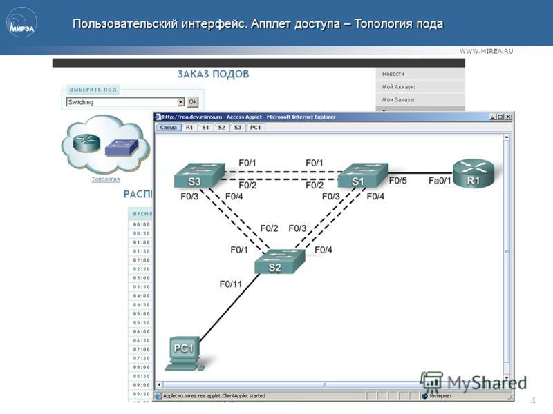 WWW.MIREA.RU 4 Пользовательский интерфейс. Апплет доступа – Топология пода Пользовательский интерфейс. Апплет доступа – Топология пода