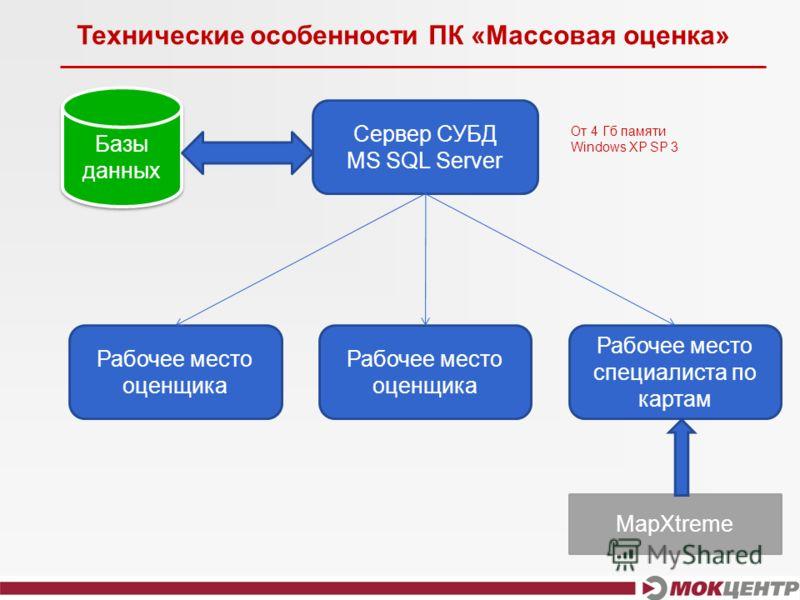 5 Технические особенности ПК «Массовая оценка» Сервер СУБД MS SQL Server Рабочее место оценщика Рабочее место специалиста по картам Базы данных MapXtreme От 4 Гб памяти Windows XP SP 3