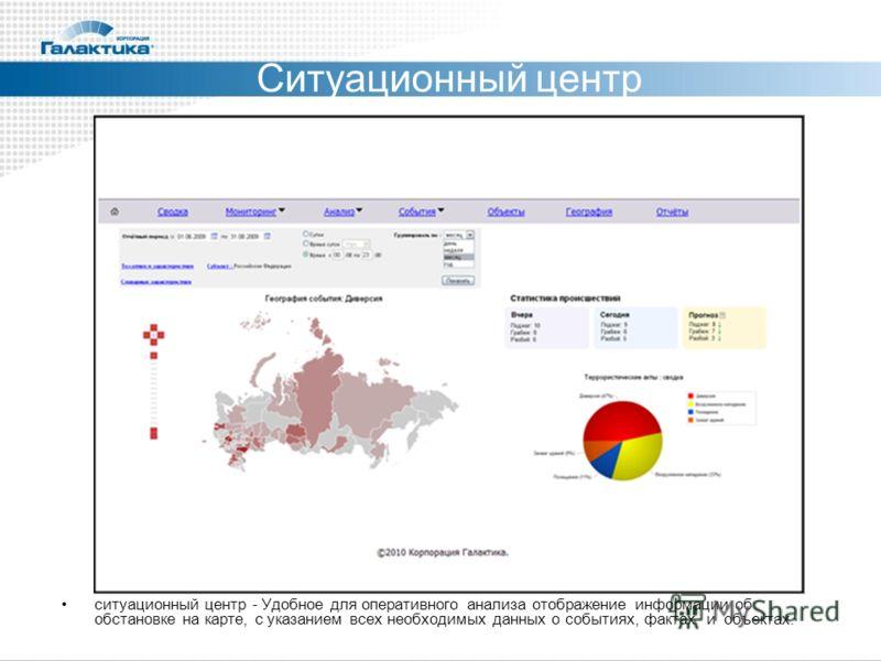 Ситуационный центр cитуационный центр - Удобное для оперативного анализа отображение информации об обстановке на карте, с указанием всех необходимых данных о событиях, фактах и объектах.
