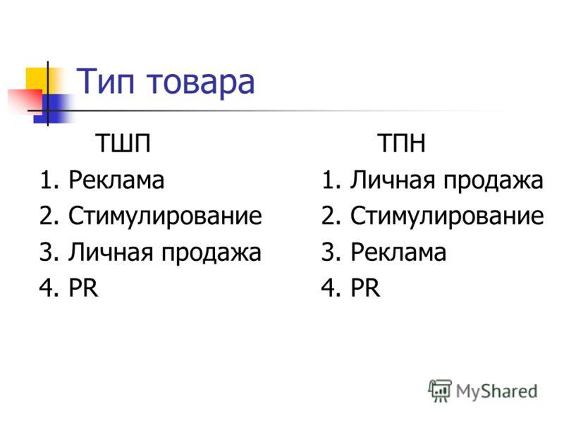 Тип товара ТШПТПН 1. Реклама1. Личная продажа 2. Стимулирование 3. Личная продажа3. Реклама 4. PR4. PR