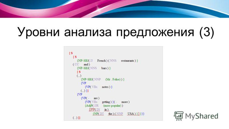 Уровни анализа предложения (3)
