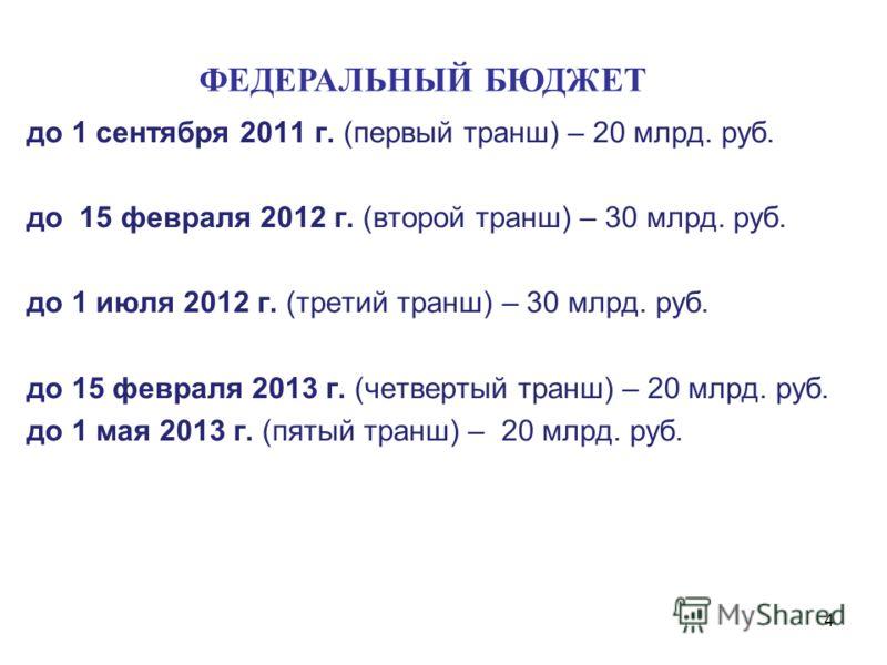 4 до 1 сентября 2011 г. (первый транш) – 20 млрд. руб. до 15 февраля 2012 г. (второй транш) – 30 млрд. руб. до 1 июля 2012 г. (третий транш) – 30 млрд. руб. до 15 февраля 2013 г. (четвертый транш) – 20 млрд. руб. до 1 мая 2013 г. (пятый транш) – 20 м