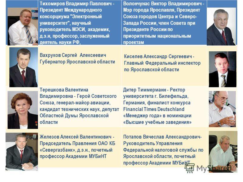 Тихомиров Владимир Павлович - Президент Международного консорциума