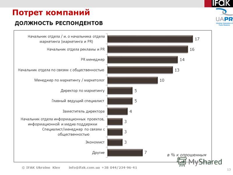 13 Потрет компаний 13 © IFAK Ukraine Kiev info@ifak.com.ua +38 044/234-96-41 ДОЛЖНОСТЬ РЕСПОНДЕНТОВ в % к опрошенным