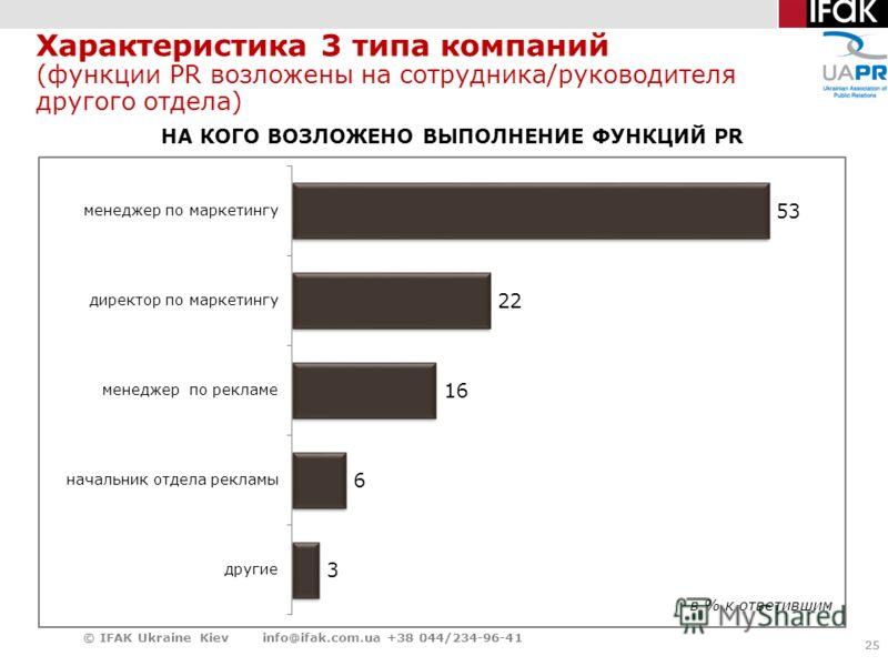 25 Характеристика 3 типа компаний (функции PR возложены на сотрудника/руководителя другого отдела) 25 © IFAK Ukraine Kiev info@ifak.com.ua +38 044/234-96-41 НА КОГО ВОЗЛОЖЕНО ВЫПОЛНЕНИЕ ФУНКЦИЙ PR в % к ответившим