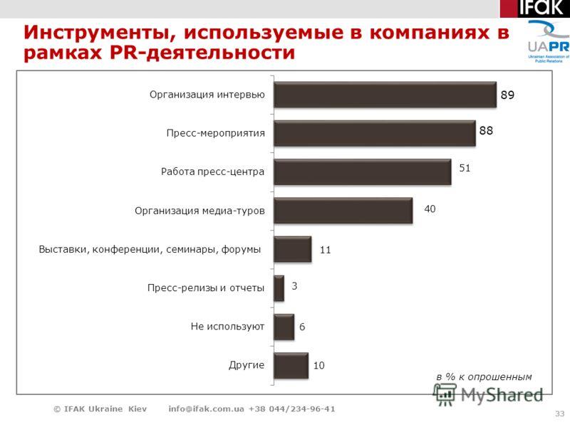 33 Инструменты, используемые в компаниях в рамках PR-деятельности 33 © IFAK Ukraine Kiev info@ifak.com.ua +38 044/234-96-41 в % к опрошенным