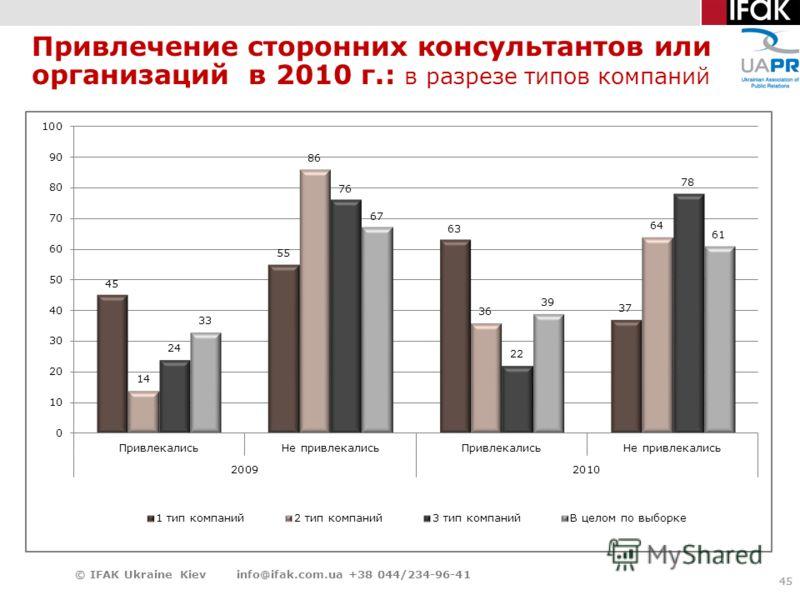 45 Привлечение сторонних консультантов или организаций в 2010 г.: в разрезе типов компаний 45 © IFAK Ukraine Kiev info@ifak.com.ua +38 044/234-96-41