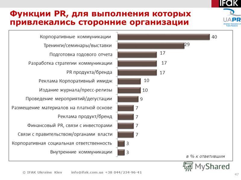 47 Функции PR, для выполнения которых привлекались сторонние организации 47 © IFAK Ukraine Kiev info@ifak.com.ua +38 044/234-96-41 в % к ответившим