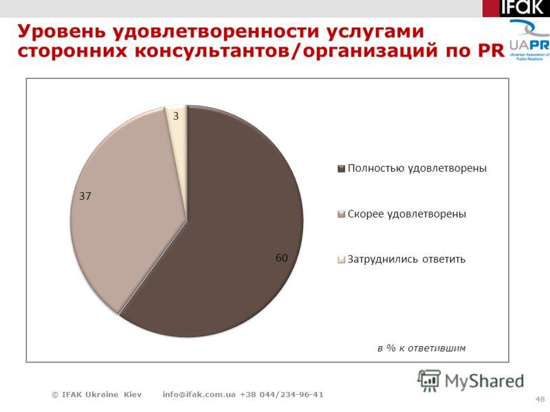 48 Уровень удовлетворенности услугами сторонних консультантов/организаций по PR 48 © IFAK Ukraine Kiev info@ifak.com.ua +38 044/234-96-41 в % к ответившим