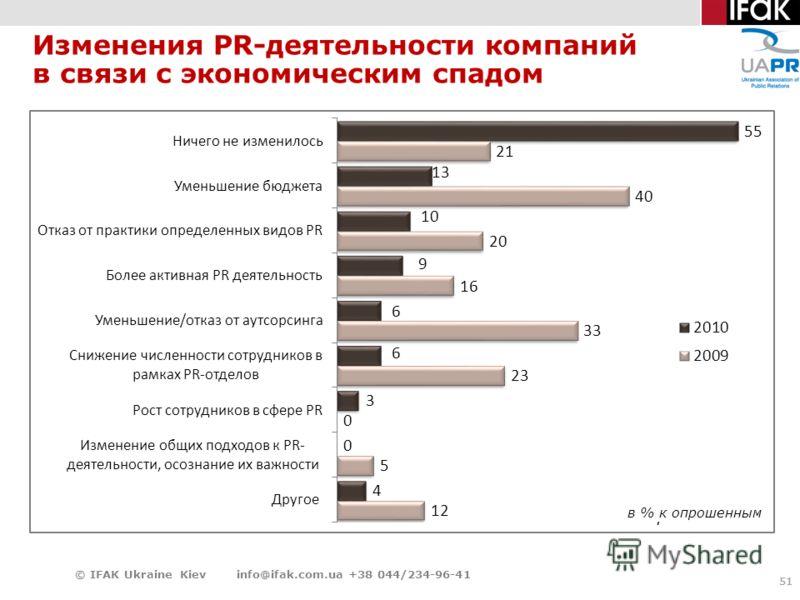 51 Изменения PR-деятельности компаний в связи с экономическим спадом 51 © IFAK Ukraine Kiev info@ifak.com.ua +38 044/234-96-41 в % к опрошенным