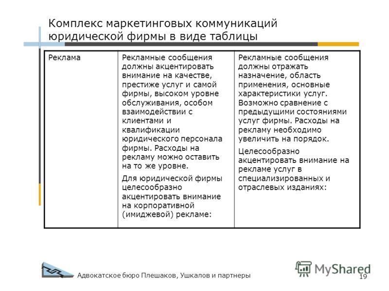 Адвокатское бюро Плешаков, Ушкалов и партнеры 19 РекламаРекламные сообщения должны акцентировать внимание на качестве, престиже услуг и самой фирмы, высоком уровне обслуживания, особом взаимодействии с клиентами и квалификации юридического персонала