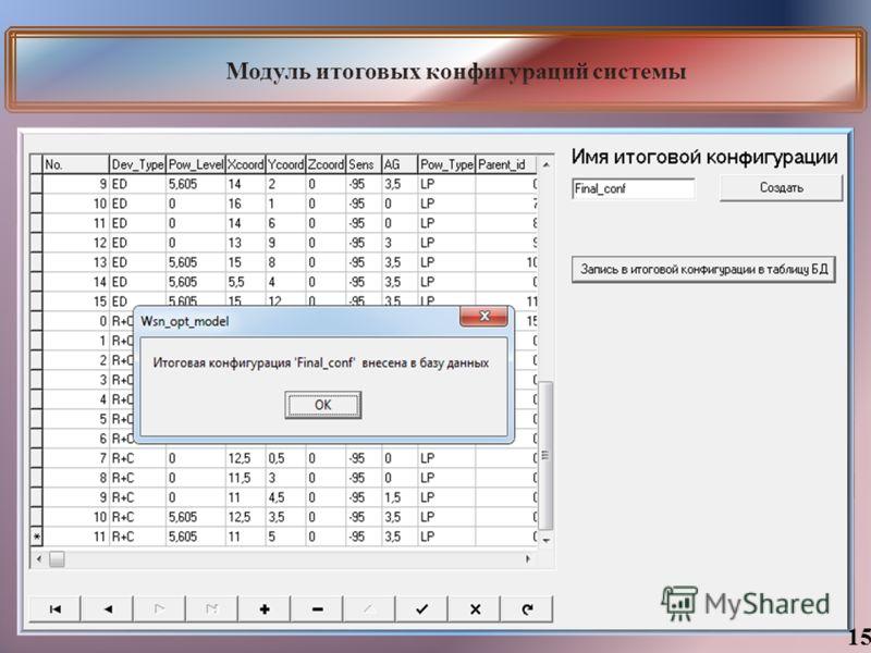 Модуль итоговых конфигураций системы 15