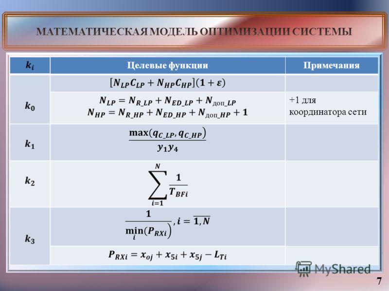 МАТЕМАТИЧЕСКАЯ МОДЕЛЬ ОПТИМИЗАЦИИ СИСТЕМЫ Целевые функцииПримечания +1 для координатора сети 7