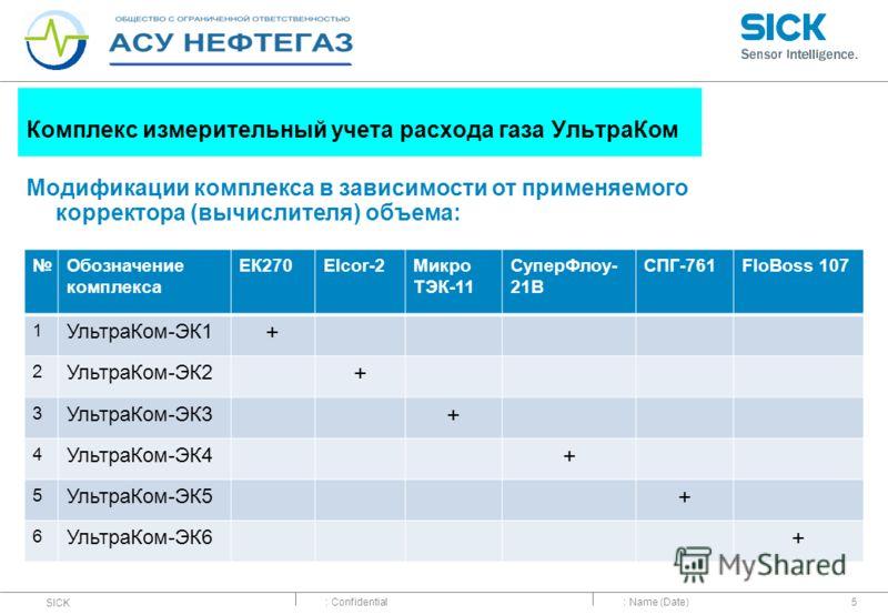 : Confidential SICK : Name (Date)5 Комплекс измерительный учета расхода газа УльтраКом Модификации комплекса в зависимости от применяемого корректора (вычислителя) объема: Обозначение комплекса ЕК270Elcor-2Микро ТЭК-11 СуперФлоу- 21В СПГ-761FloBoss 1