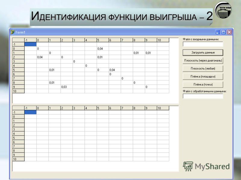 И ДЕНТИФИКАЦИЯ ФУНКЦИИ ВЫИГРЫША – 2