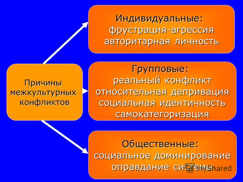 Самсонова к. ответы вопросы Викторовна. Готовые на Юлия
