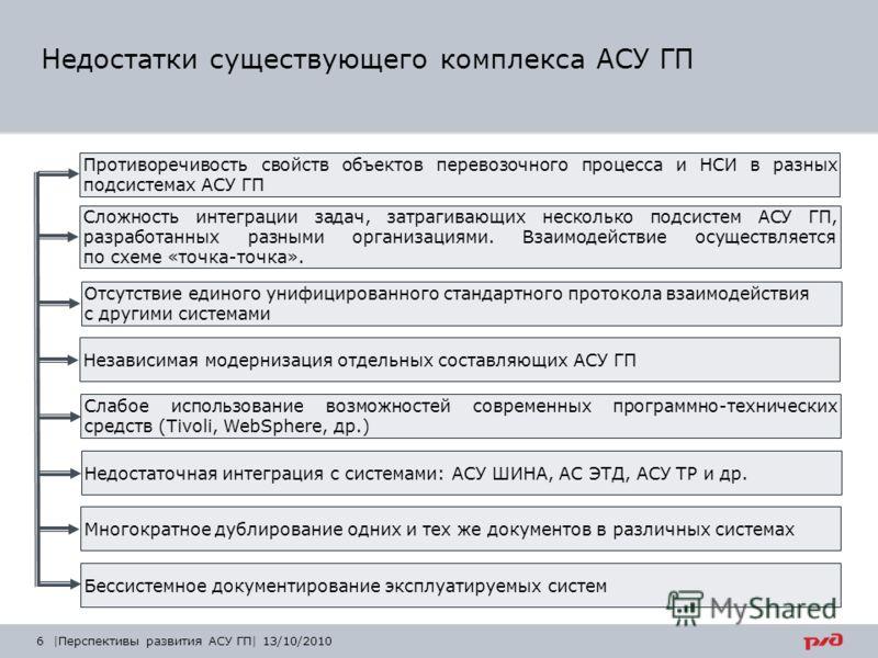 |Перспективы развития АСУ ГП| 13/10/2010 6 Противоречивость свойств объектов перевозочного процесса и НСИ в разных подсистемах АСУ ГП Сложность интеграции задач, затрагивающих несколько подсистем АСУ ГП, разработанных разными организациями. Взаимодей