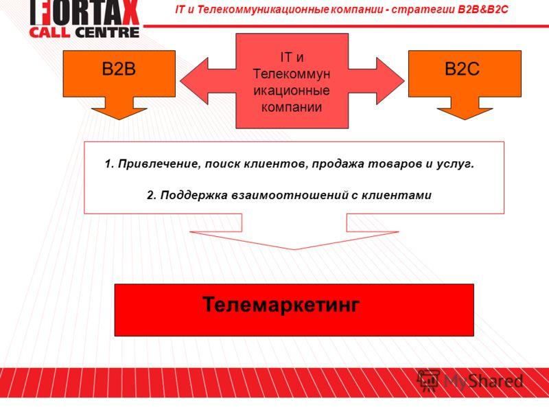 IT и Телекоммуникационные компании - стратегии B2B&B2C B2BB2C 1. Привлечение, поиск клиентов, продажа товаров и услуг. 2. Поддержка взаимоотношений с клиентами Телемаркетинг IT и Телекоммун икационные компании
