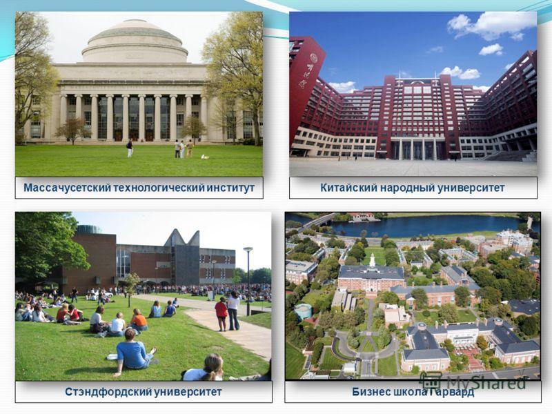 Массачусетский технологический институтКитайский народный университет Стэндфордский университет Бизнес школа Гарвард