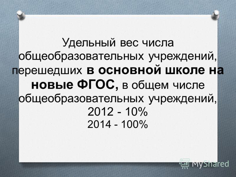 Удельный вес числа общеобразовательных учреждений, перешедших в основной школе на новые ФГОС, в общем числе общеобразовательных учреждений, 2012 - 10% 2014 - 100%