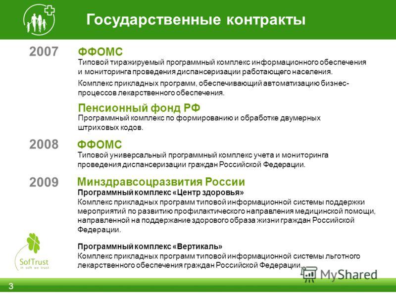Государственные контракты 3 Типовой тиражируемый программный комплекс информационного обеспечения и мониторинга проведения диспансеризации работающего населения. ФФОМС Программный комплекс по формированию и обработке двумерных штриховых кодов. Пенсио