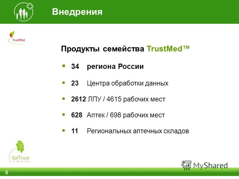 Внедрения 8 Продукты семейства TrustMed 34 региона России 23 Центра обработки данных 2612 ЛПУ / 4615 рабочих мест 628 Аптек / 698 рабочих мест 11 Региональных аптечных складов