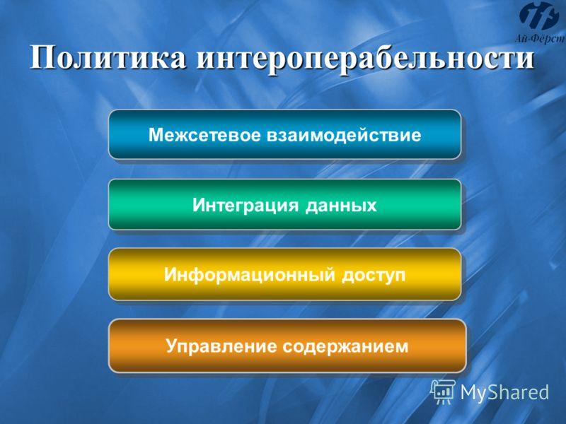 Политика интероперабельности Межсетевое взаимодействие Интеграция данных Информационный доступ Управление содержанием