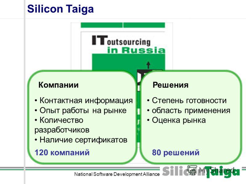 National Software Development Alliance Silicon Taiga Компании Контактная информация Опыт работы на рынке Количество разработчиков Наличие сертификатов Решения Степень готовности область применения Оценка рынка 120 компаний80 решений