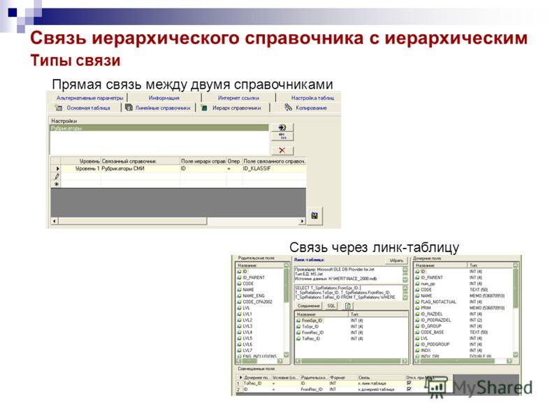 Связь иерархического справочника с иерархическим Типы связи Прямая связь между двумя справочниками Связь через линк-таблицу