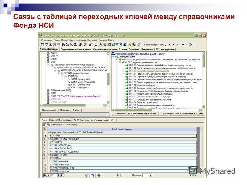 Связь с таблицей переходных ключей между справочниками Фонда НСИ