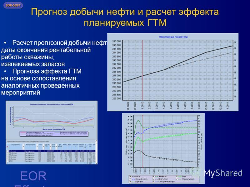 Прогноз добычи нефти и расчет эффекта планируемых ГТМ Расчет прогнозной добычи нефти, даты окончания рентабельной работы скважины, извлекаемых запасов Прогноза эффекта ГТМ на основе сопоставления аналогичных проведенных мероприятий EOR Effect+