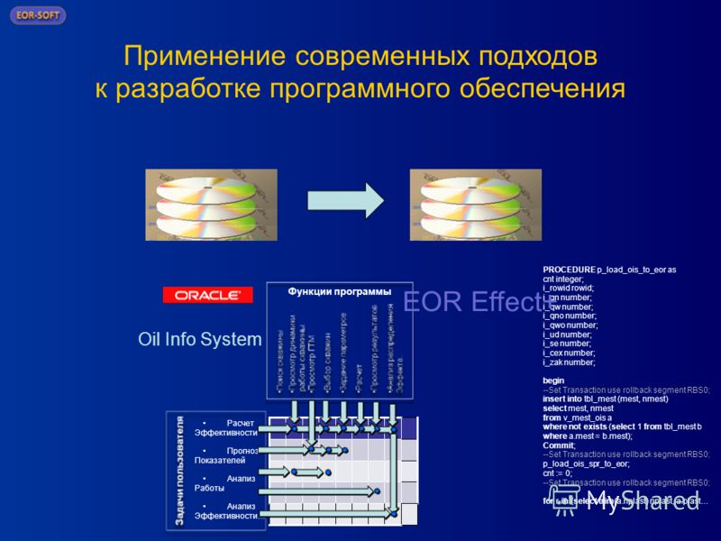 Применение современных подходов к разработке программного обеспечения Oil Info System PROCEDURE p_load_ois_to_eor as cnt integer; i_rowid rowid; i_qn number; i_qw number; i_qno number; i_qwo number; i_ud number; i_se number; i_cex number; i_zak numbe