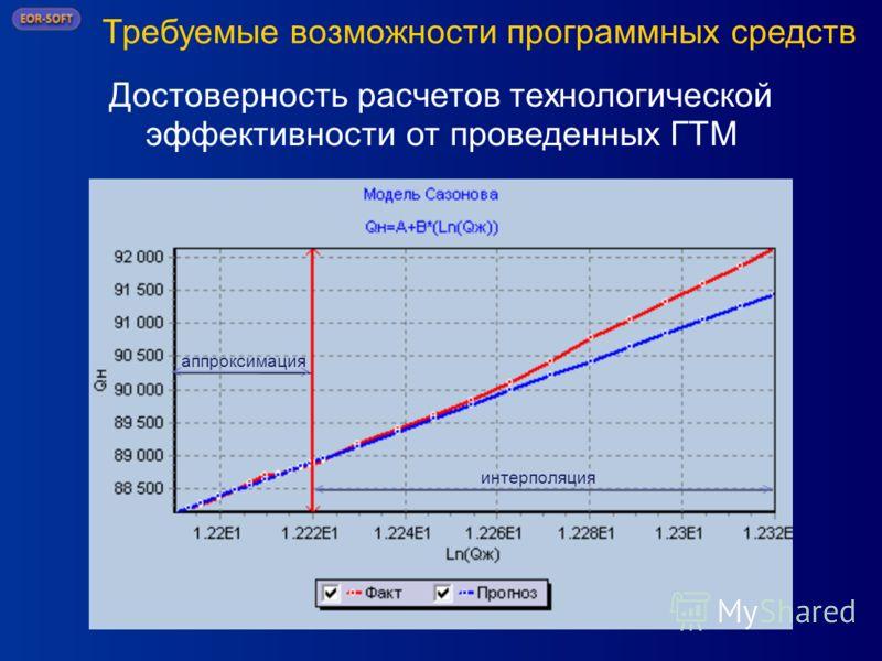 Требуемые возможности программных средств Достоверность расчетов технологической эффективности от проведенных ГТМ аппроксимация интерполяция