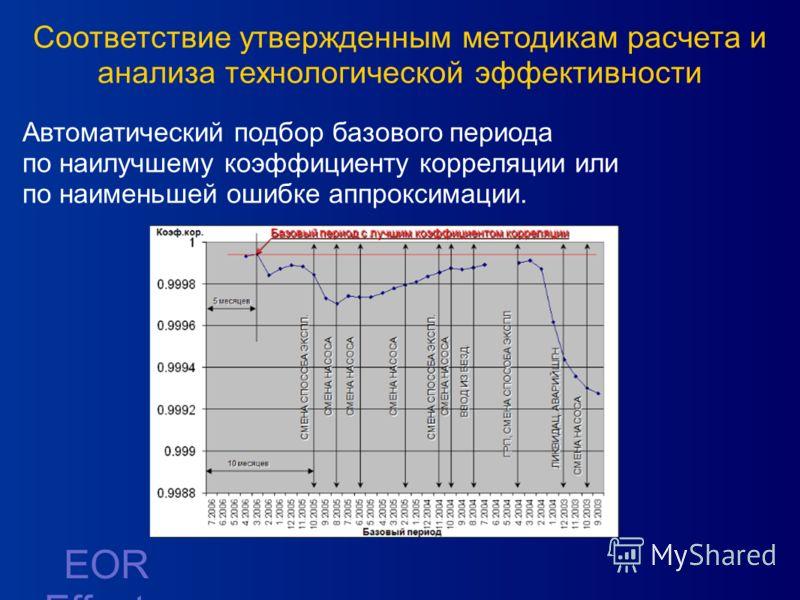 Соответствие утвержденным методикам расчета и анализа технологической эффективности Автоматический подбор базового периода по наилучшему коэффициенту корреляции или по наименьшей ошибке аппроксимации. EOR Effect+