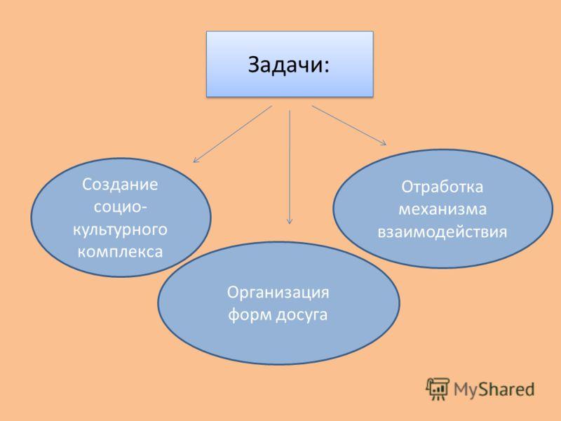 Задачи: Создание социо- культурного комплекса Организация форм досуга Отработка механизма взаимодействия