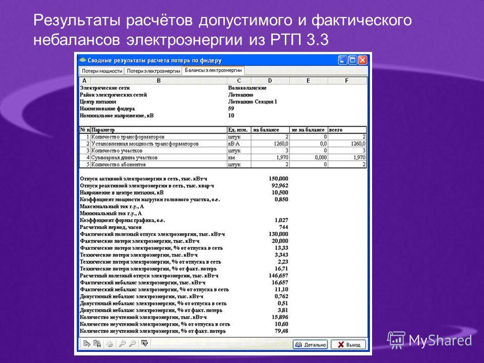 Результаты расчётов допустимого и фактического небалансов электроэнергии из РТП 3.3
