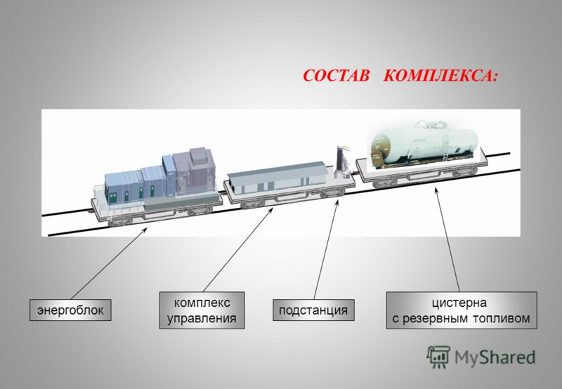 СОСТАВ КОМПЛЕКСА: энергоблок комплекс управления цистерна с резервным топливом подстанция