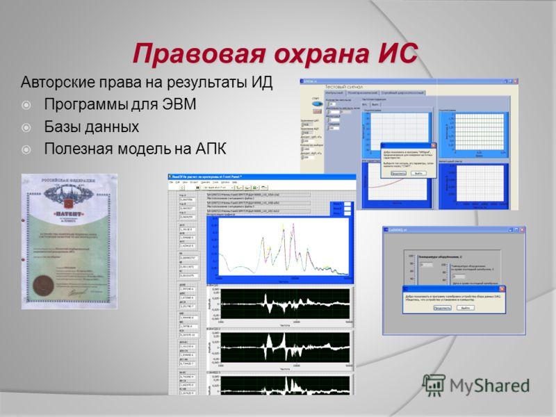 Правовая охрана ИС Авторские права на результаты ИД Программы для ЭВМ Базы данных Полезная модель на АПК