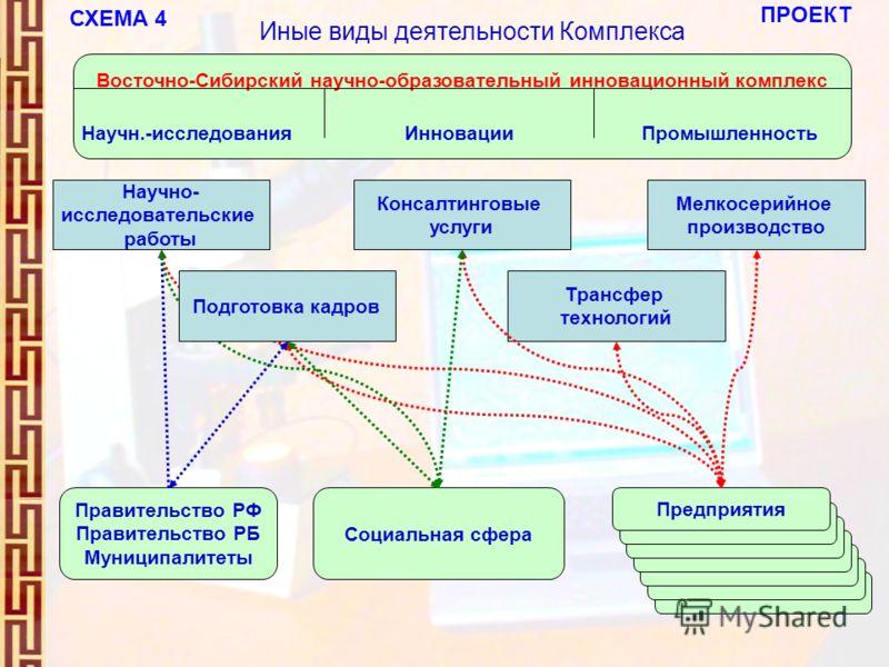 инновационный комплекс