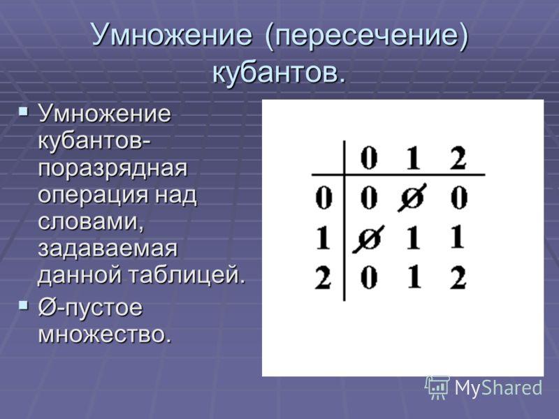 Умножение (пересечение) кубантов. Умножение кубантов- поразрядная операция над словами, задаваемая данной таблицей. Умножение кубантов- поразрядная операция над словами, задаваемая данной таблицей. Ø-пустое множество. Ø-пустое множество.