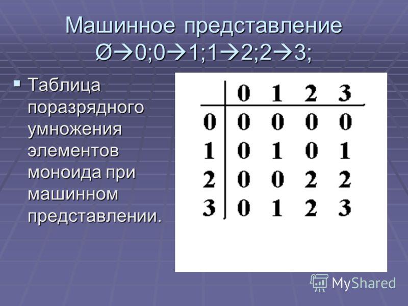 Машинное представление Ø 0;0 1;1 2;2 3; Таблица поразрядного умножения элементов моноида при машинном представлении. Таблица поразрядного умножения элементов моноида при машинном представлении.