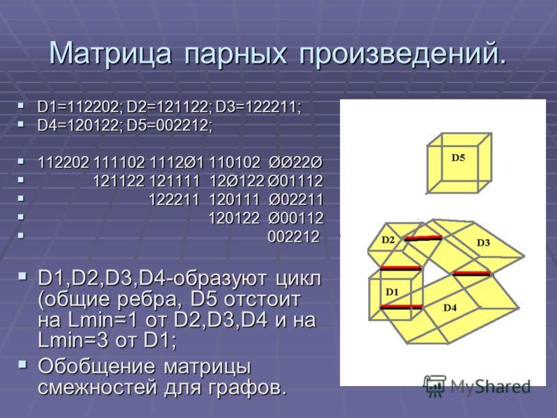 Матрица парных произведений. D1=112202; D2=121122; D3=122211; D1=112202; D2=121122; D3=122211; D4=120122; D5=002212; D4=120122; D5=002212; 112202 111102 1112Ø1 110102 ØØ22Ø 112202 111102 1112Ø1 110102 ØØ22Ø 121122 121111 12Ø122 Ø01112 121122 121111 1