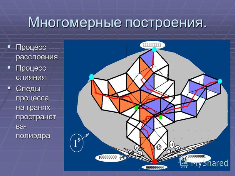 Многомерные построения. Процесс расслоения Процесс расслоения Процесс слияния Процесс слияния Следы процесса на гранях пространст ва- полиэдра Следы процесса на гранях пространст ва- полиэдра