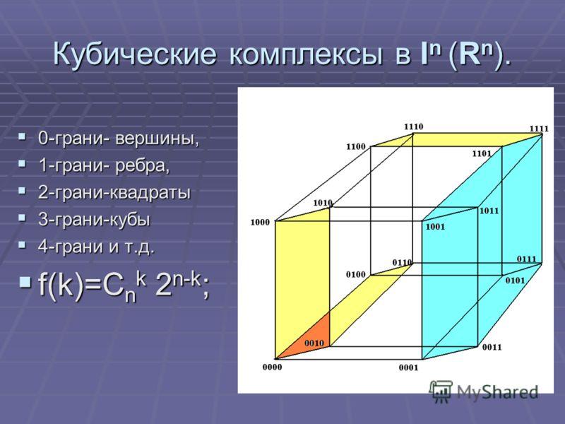 Кубические комплексы в I n (R n ). 0-грани- вершины, 0-грани- вершины, 1-грани- ребра, 1-грани- ребра, 2-грани-квадраты 2-грани-квадраты 3-грани-кубы 3-грани-кубы 4-грани и т.д. 4-грани и т.д. f(k)=C n k 2 n-k ; f(k)=C n k 2 n-k ;